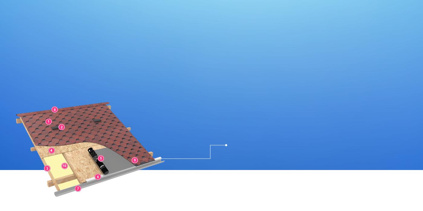01BTM درباره پوشش سقف شینگل